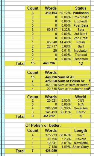 2017-2018 Writing log - Project statistics.(screenshot).jpg