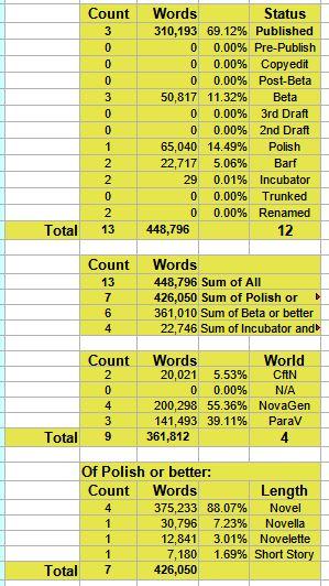 2020-2021 Writing log - Project statistics.(screenshot).jpg