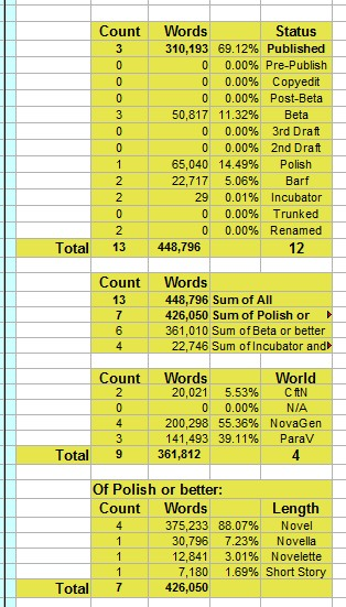 2018-2019 Writing log - Project statistics.(screenshot).jpg