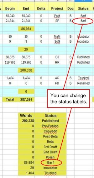 2014-2015 Writing log - word count totals - change status labels.jpg
